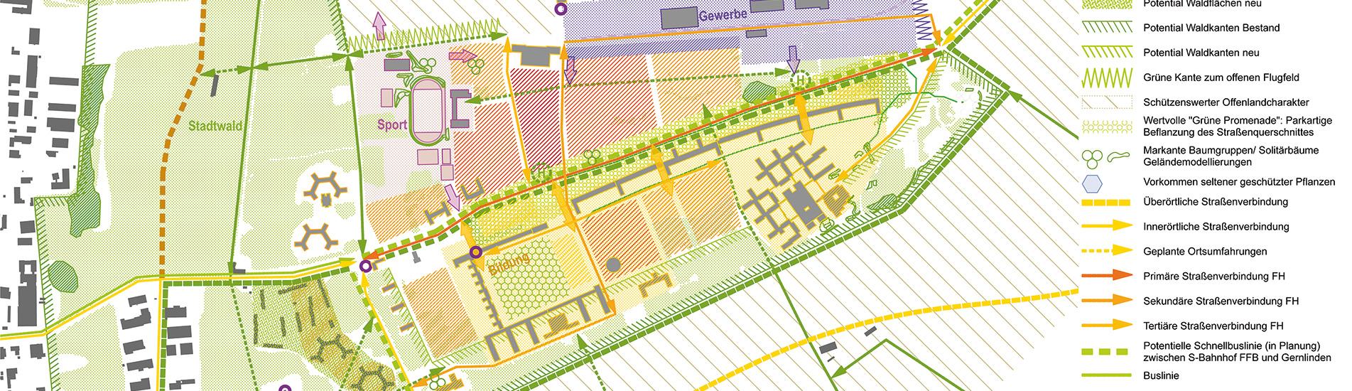 Fliegerhorst Fürstenfeldbruck konzeptionelle Konversions-Planung