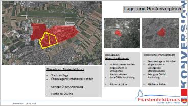 Infomappe zum Besuch des Stadtrats im Münchner Werksviertel